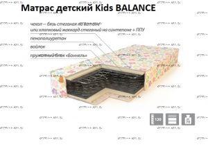 Матрас Kids Balance (ВМК Шале)